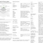 Update: R spatial handling cheatsheet