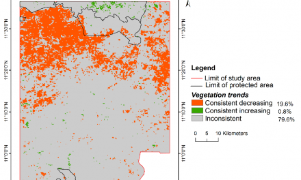 New publication: Assessment of vegetation degradation in Burkina Faso